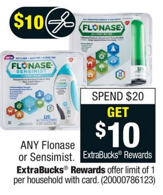 picture relating to Flonase Coupons Printable known as Flonase Printable coupon Frugal Harbor
