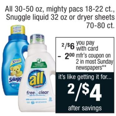 image relating to All Laundry Detergent Printable Coupons titled Laundry Detergents Frugal Harbor